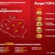 Dziś Światowy Dzień Hamburgera!