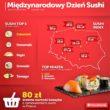 Międzynarodowy Dzień Sushi: japońskie dania w polskich domach
