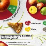#Jabłonki – letnie słońce zaklęte w jabłku